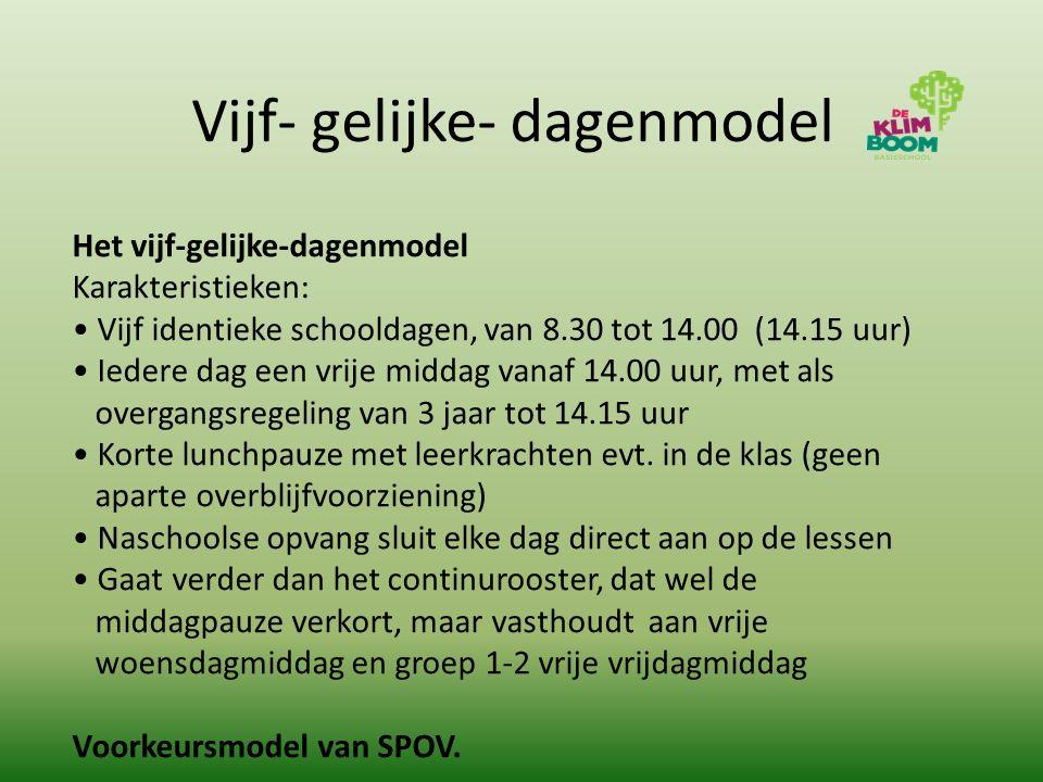 Vijf- gelijke- dagenmodel Het vijf-gelijke-dagenmodel Karakteristieken: Vijf identieke schooldagen, van 8.30 tot 14.00 (14.15 uur) Iedere dag een vrij