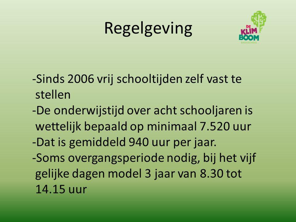 Regelgeving -Sinds 2006 vrij schooltijden zelf vast te stellen -De onderwijstijd over acht schooljaren is wettelijk bepaald op minimaal 7.520 uur -Dat