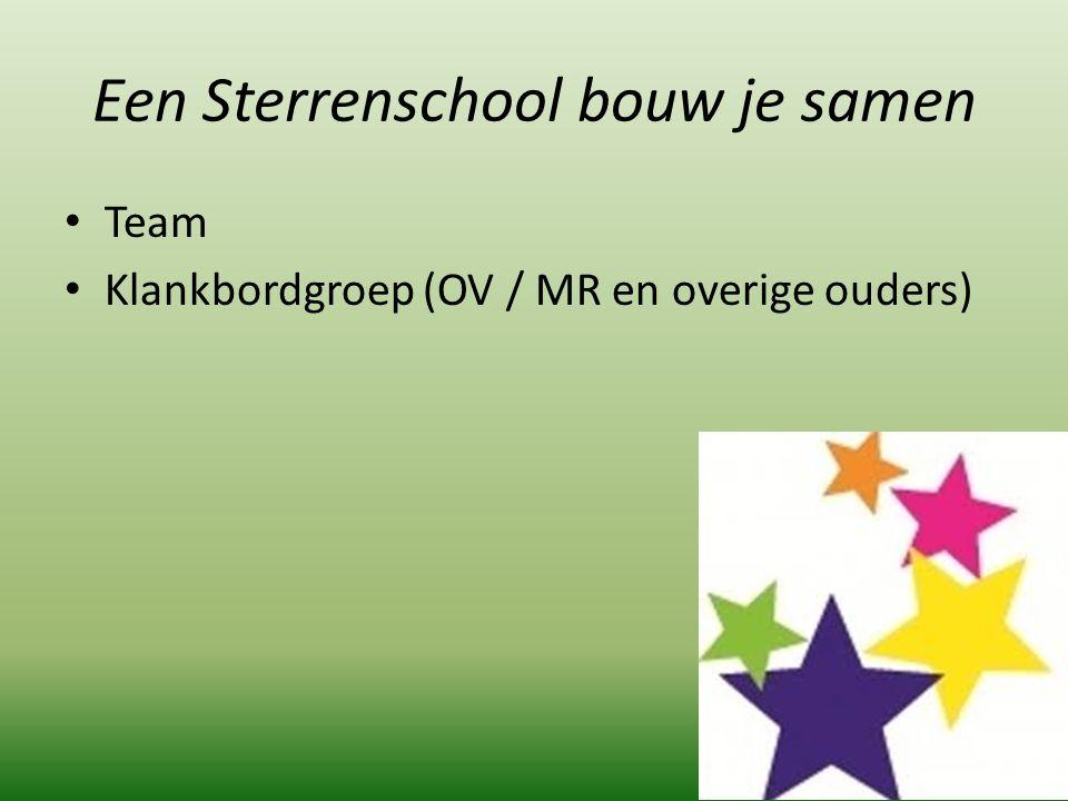 Een Sterrenschool bouw je samen Team Klankbordgroep (OV / MR en overige ouders)