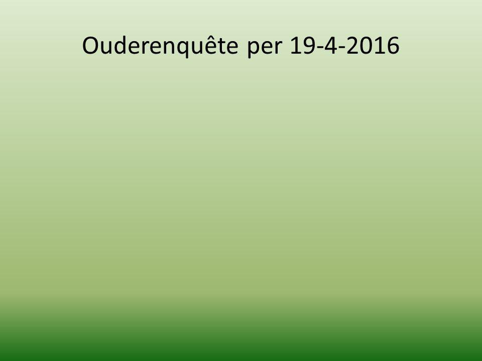 Ouderenquête per 19-4-2016