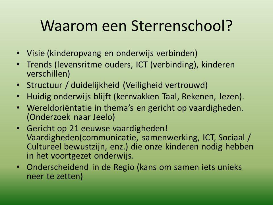 Waarom een Sterrenschool? Visie (kinderopvang en onderwijs verbinden) Trends (levensritme ouders, ICT (verbinding), kinderen verschillen) Structuur /