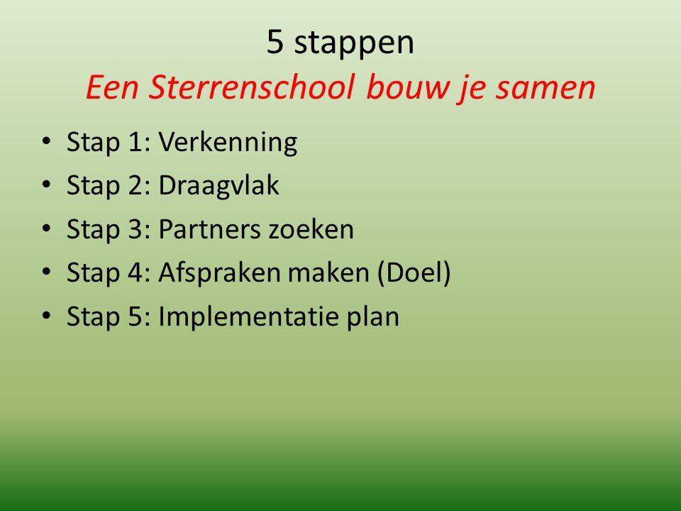 5 stappen Een Sterrenschool bouw je samen Stap 1: Verkenning Stap 2: Draagvlak Stap 3: Partners zoeken Stap 4: Afspraken maken (Doel) Stap 5: Implemen