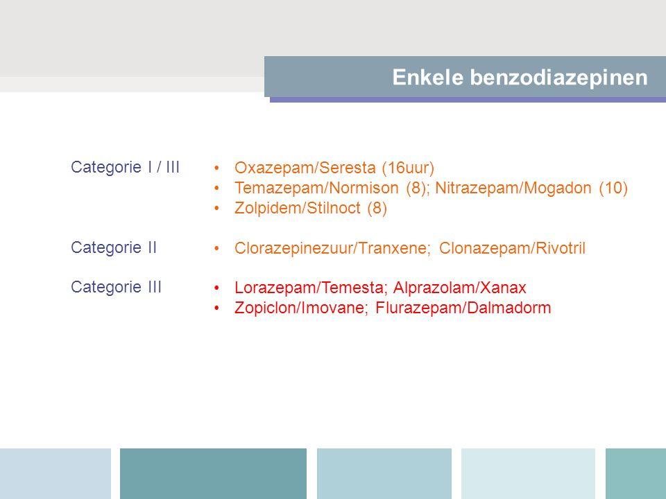 Enkele benzodiazepinen Categorie I / III Categorie II Categorie III Oxazepam/Seresta (16uur) Temazepam/Normison (8); Nitrazepam/Mogadon (10) Zolpidem/