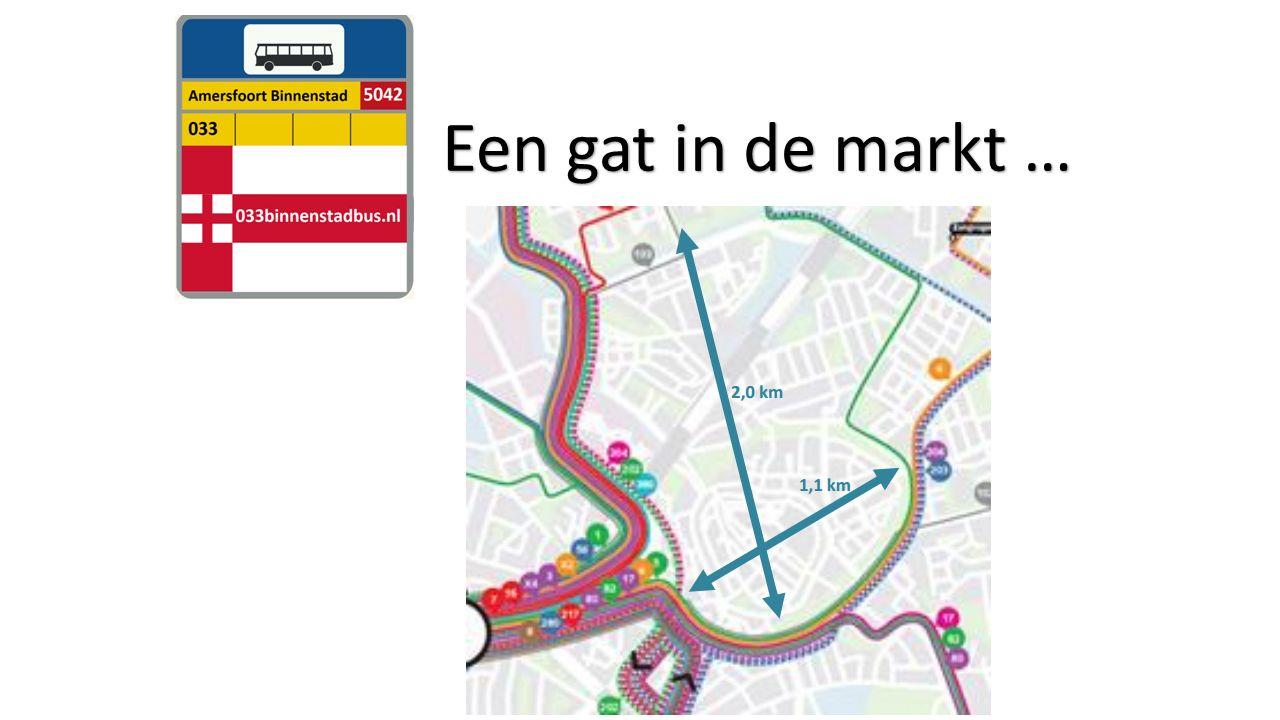 Een gat in de markt …