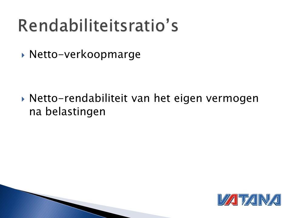  Netto-verkoopmarge  Netto-rendabiliteit van het eigen vermogen na belastingen