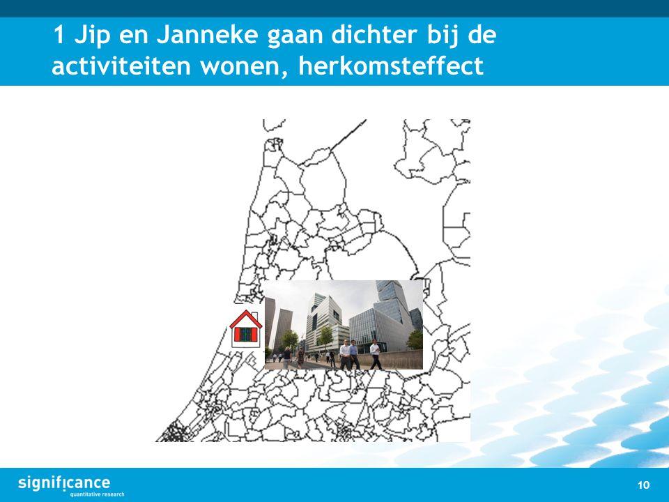 1 Jip en Janneke gaan dichter bij de activiteiten wonen, herkomsteffect 10
