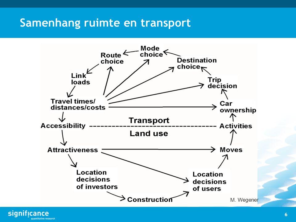 Samenhang ruimte en transport 6 M. Wegener