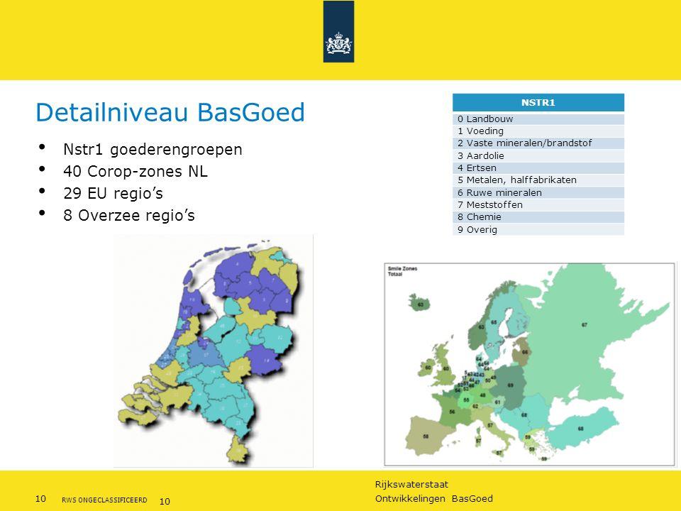 Rijkswaterstaat 10Ontwikkelingen BasGoed RWS ONGECLASSIFICEERD 10 Nstr1 goederengroepen 40 Corop-zones NL 29 EU regio's 8 Overzee regio's Detailniveau
