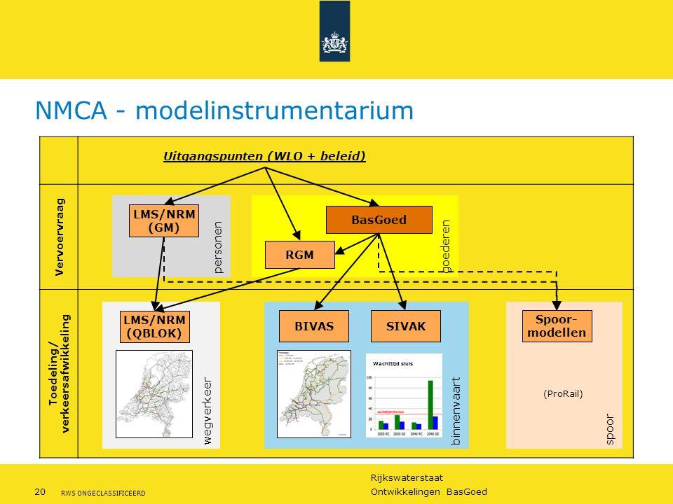 Rijkswaterstaat 20Ontwikkelingen BasGoed RWS ONGECLASSIFICEERD NMCA - modelinstrumentarium Vervoervraag Toedeling/ verkeersafwikkeling binnenvaart weg