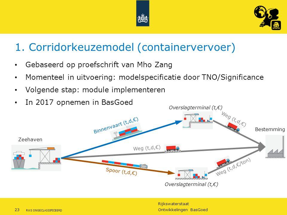 Rijkswaterstaat 23Ontwikkelingen BasGoed RWS ONGECLASSIFICEERD 1. Corridorkeuzemodel (containervervoer) Gebaseerd op proefschrift van Mho Zang Momente