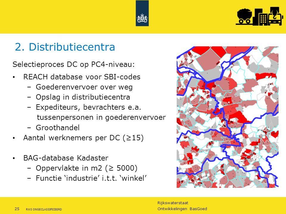 Rijkswaterstaat 25Ontwikkelingen BasGoed RWS ONGECLASSIFICEERD 2. Distributiecentra Inzamelen data distributiecentra Wegtransportmodel ontwikkelen Weg