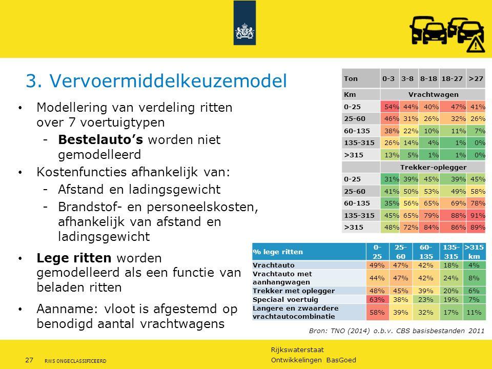 Rijkswaterstaat 27Ontwikkelingen BasGoed RWS ONGECLASSIFICEERD 3. Vervoermiddelkeuzemodel Modellering van verdeling ritten over 7 voertuigtypen -Beste