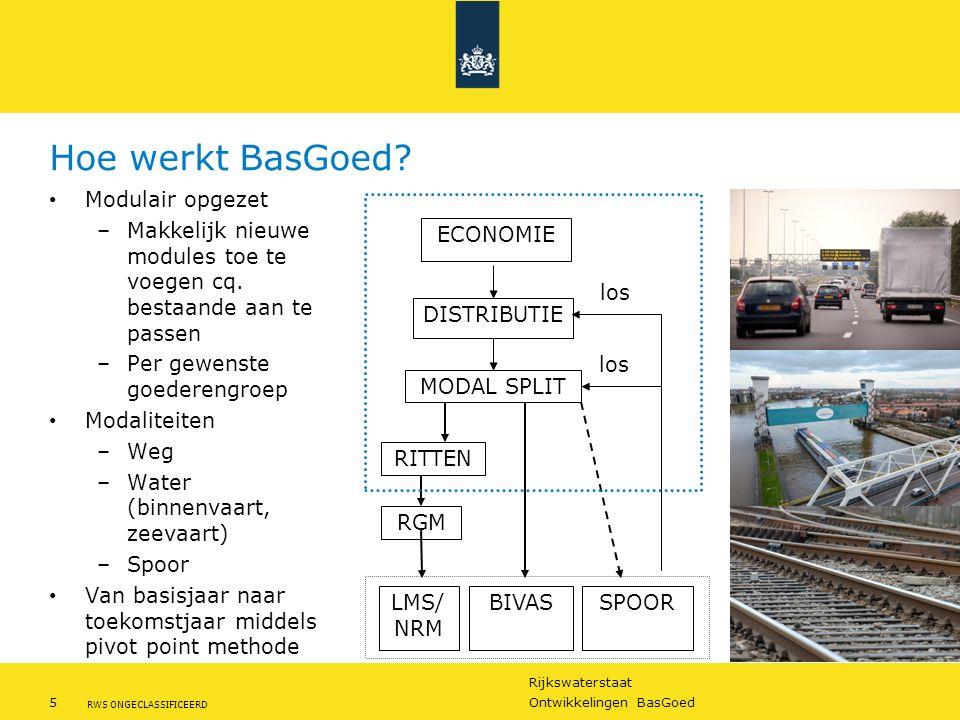 Rijkswaterstaat 5Ontwikkelingen BasGoed RWS ONGECLASSIFICEERD Hoe werkt BasGoed? Modulair opgezet –Makkelijk nieuwe modules toe te voegen cq. bestaand