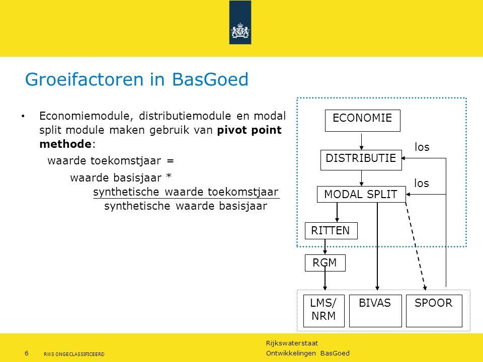 Rijkswaterstaat 6Ontwikkelingen BasGoed RWS ONGECLASSIFICEERD Groeifactoren in BasGoed Economiemodule, distributiemodule en modal split module maken g