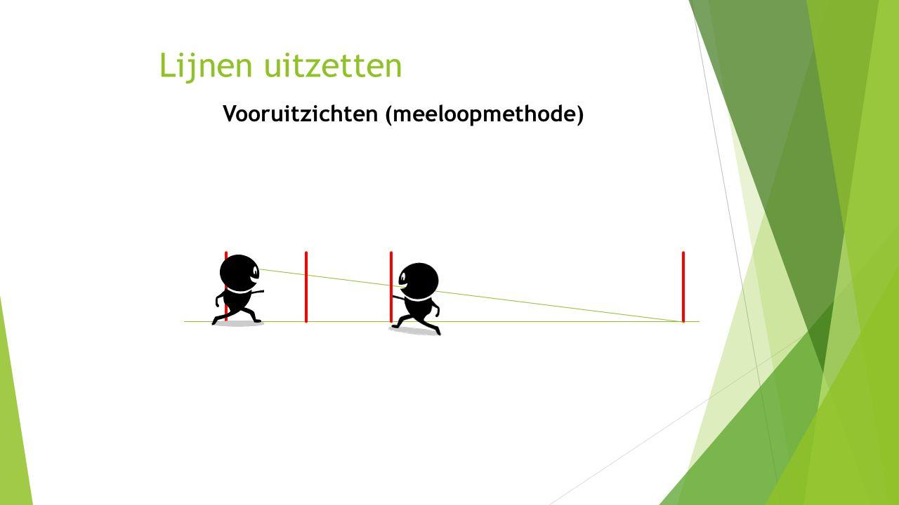Lijnen uitzetten Vooruitzichten (meeloopmethode)
