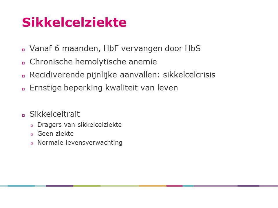 Sikkelcelziekte Vanaf 6 maanden, HbF vervangen door HbS Chronische hemolytische anemie Recidiverende pijnlijke aanvallen: sikkelcelcrisis Ernstige beperking kwaliteit van leven Sikkelceltrait Dragers van sikkelcelziekte Geen ziekte Normale levensverwachting