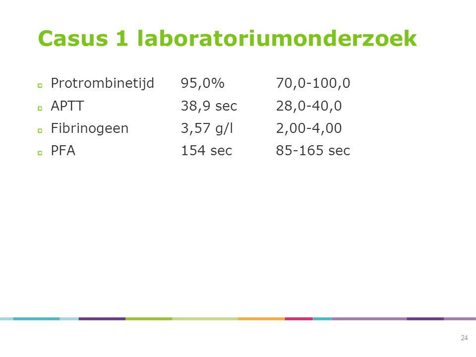 Casus 1 laboratoriumonderzoek Protrombinetijd95,0%70,0-100,0 APTT38,9 sec28,0-40,0 Fibrinogeen3,57 g/l2,00-4,00 PFA154 sec85-165 sec 24