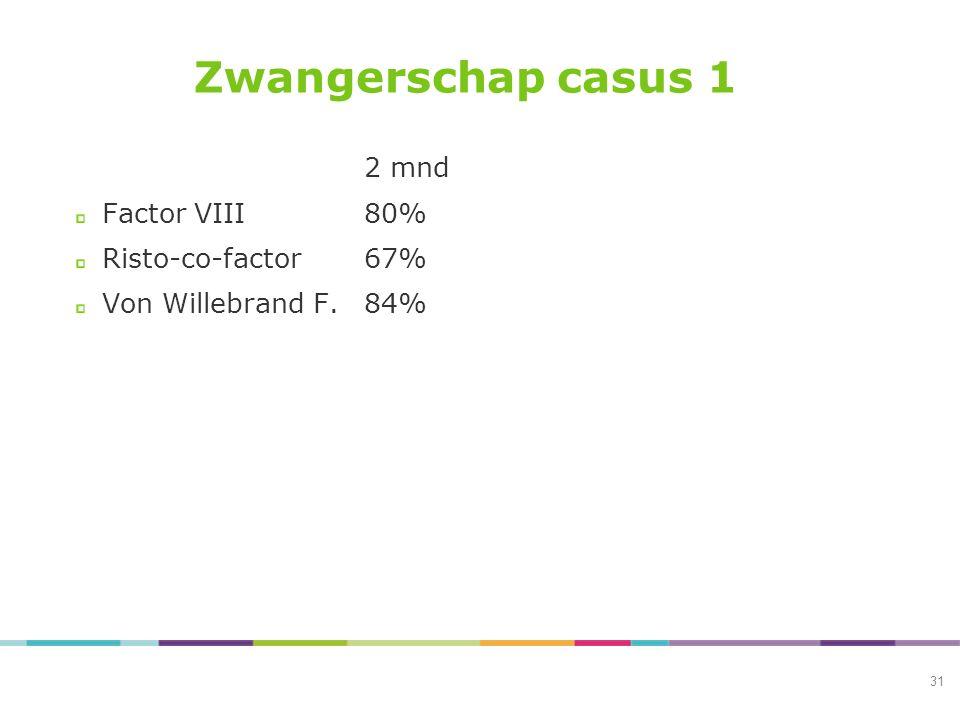 Zwangerschap casus 1 2 mnd Factor VIII80% Risto-co-factor67% Von Willebrand F.84% 31