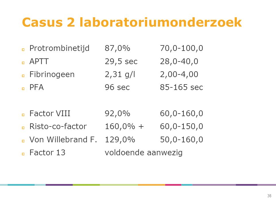 Casus 2 laboratoriumonderzoek Protrombinetijd87,0%70,0-100,0 APTT29,5 sec28,0-40,0 Fibrinogeen2,31 g/l2,00-4,00 PFA96 sec85-165 sec Factor VIII92,0%60