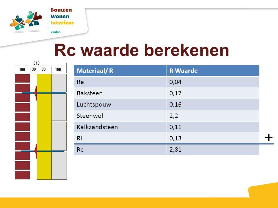 Rc waarde berekenen Materiaal/ RR Waarde Re0,04 Baksteen0,17 Luchtspouw0,16 Steenwol2,2 Kalkzandsteen0,11 Ri0,13 Rc2,81 +