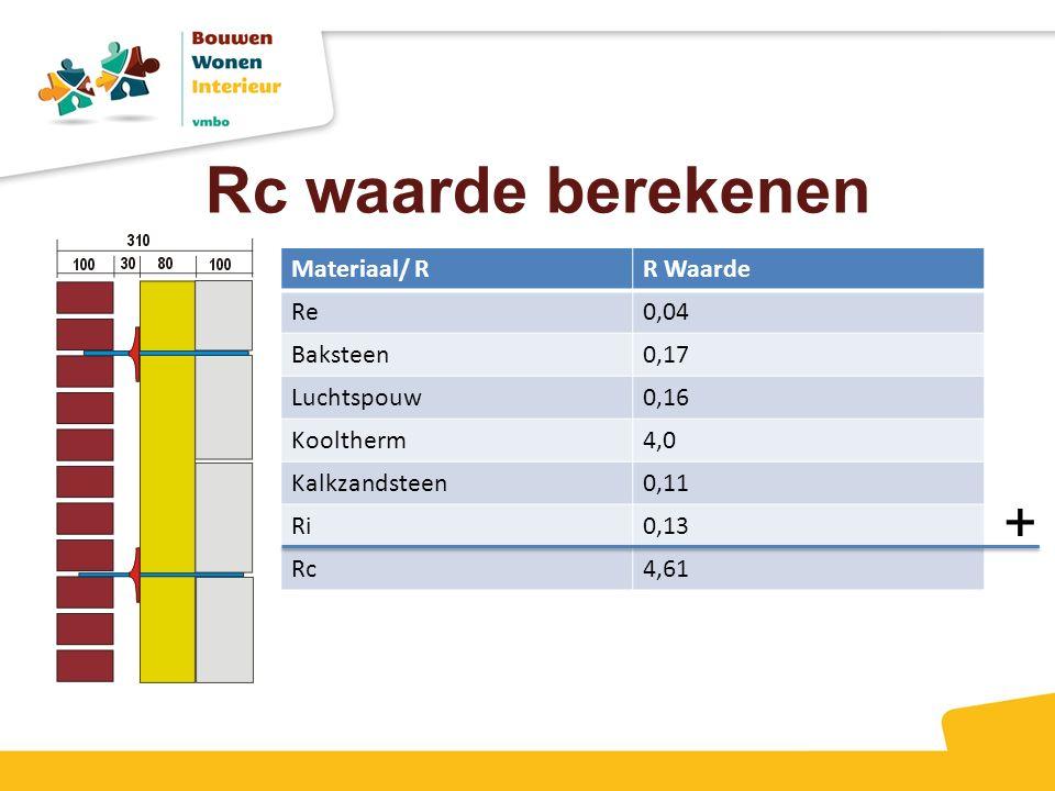 Rc waarde berekenen Materiaal/ RR Waarde Re0,04 Baksteen0,17 Luchtspouw0,16 Kooltherm4,0 Kalkzandsteen0,11 Ri0,13 Rc4,61 +