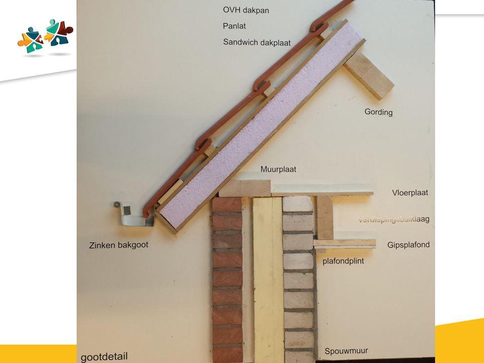 Warmteweerstand R Het vermogen van een materiaal om de warmte te isoleren R waarde met de eenheid m 2 K/W Deze waarde staat vermeld op bijvoorbeeld isolatiemateriaal.