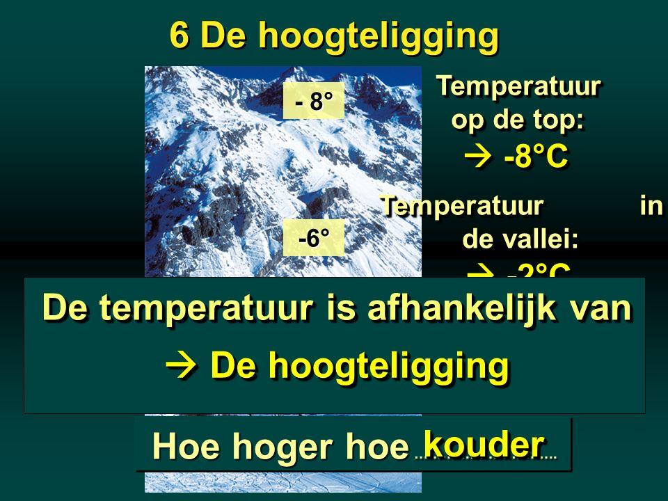6 De hoogteligging - 8° -6° - 2° Temperatuur op de top:  -8°C Temperatuur in de vallei:  -2°C Hoe hoger hoe …………………………. Hoe hoger hoe …………………………. ko