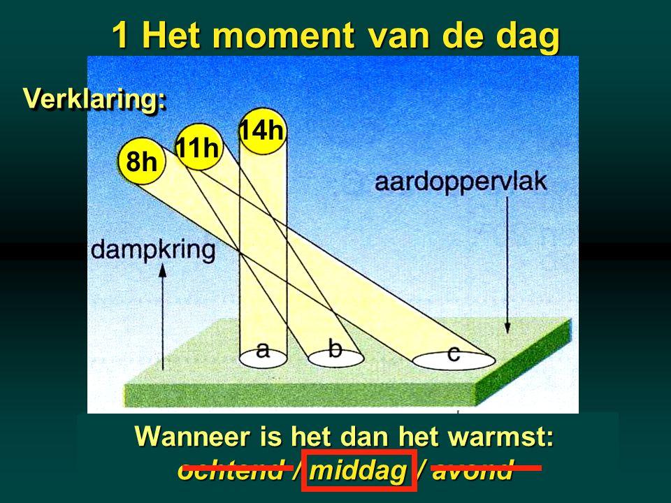 1 Het moment van de dag Wanneer verwarmt de zon het kleinste oppervlak: ochtend / middag / avond Wanneer verwarmt de zon het grootste oppervlak: ochte