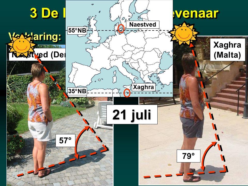 3 De ligging t.o.v. de evenaar Naestved (Den.) Xaghra (Malta) 21 juli 79° Verklaring:Verklaring: 35°NB 55°NB Naestved Xaghra 57°