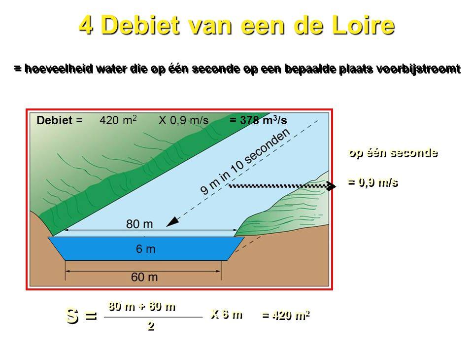 4 Debiet van een de Loire = hoeveelheid water die op één seconde op een bepaalde plaats voorbijstroomt 6 m S = 80 m + 60 m 2 2 X 6 m = 420 m 2 Debiet =420 m 2 X 0,9 m/s= 378 m 3 /s = 0,9 m/s op één seconde