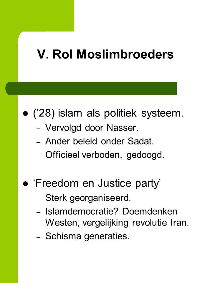V. Rol Moslimbroeders ('28) islam als politiek systeem.