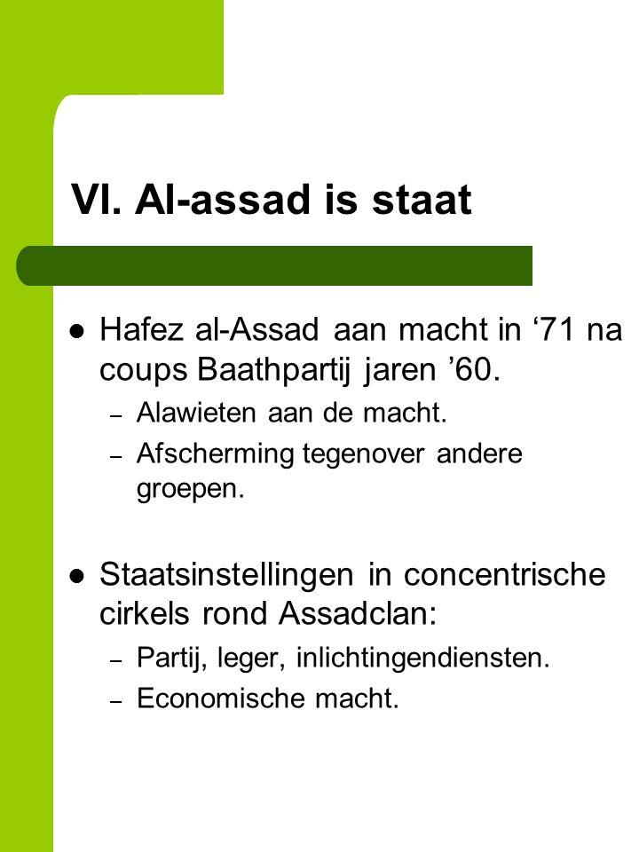 VI. Al-assad is staat Hafez al-Assad aan macht in '71 na coups Baathpartij jaren '60.