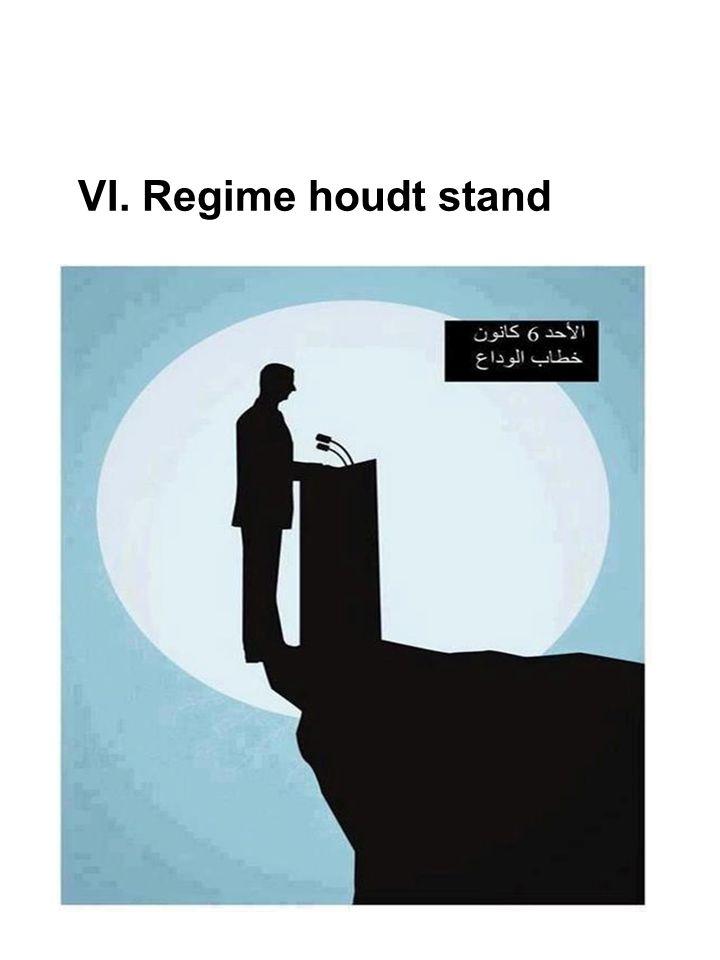 VI. Regime houdt stand :