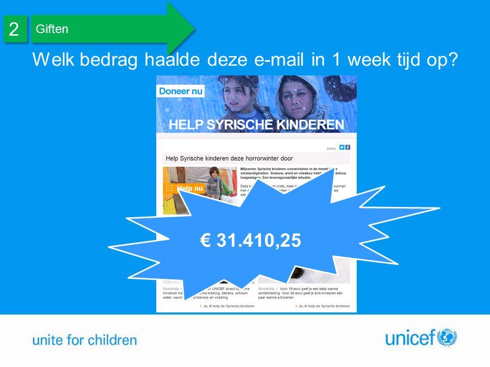Welk bedrag haalde deze e-mail in 1 week tijd op € 31.410,25