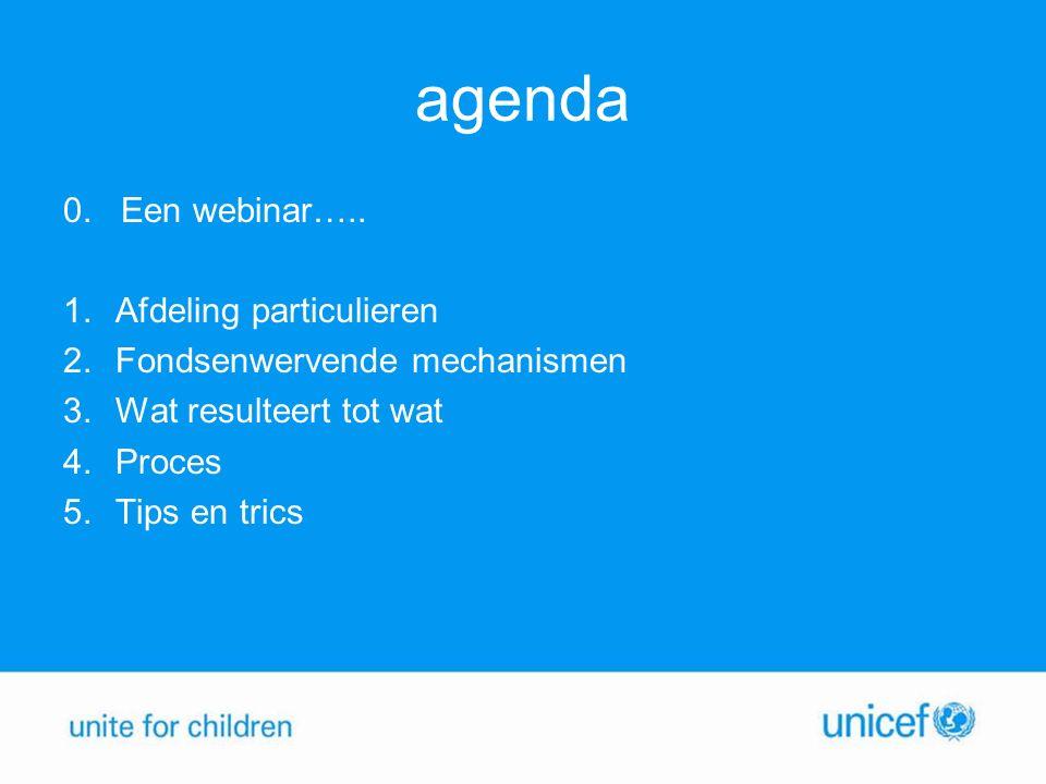 agenda 0. Een webinar…..