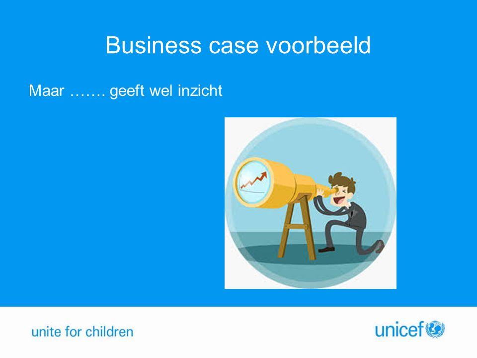 Business case voorbeeld Maar ……. geeft wel inzicht