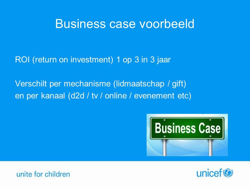 Business case voorbeeld ROI (return on investment) 1 op 3 in 3 jaar Verschilt per mechanisme (lidmaatschap / gift) en per kanaal (d2d / tv / online / evenement etc)