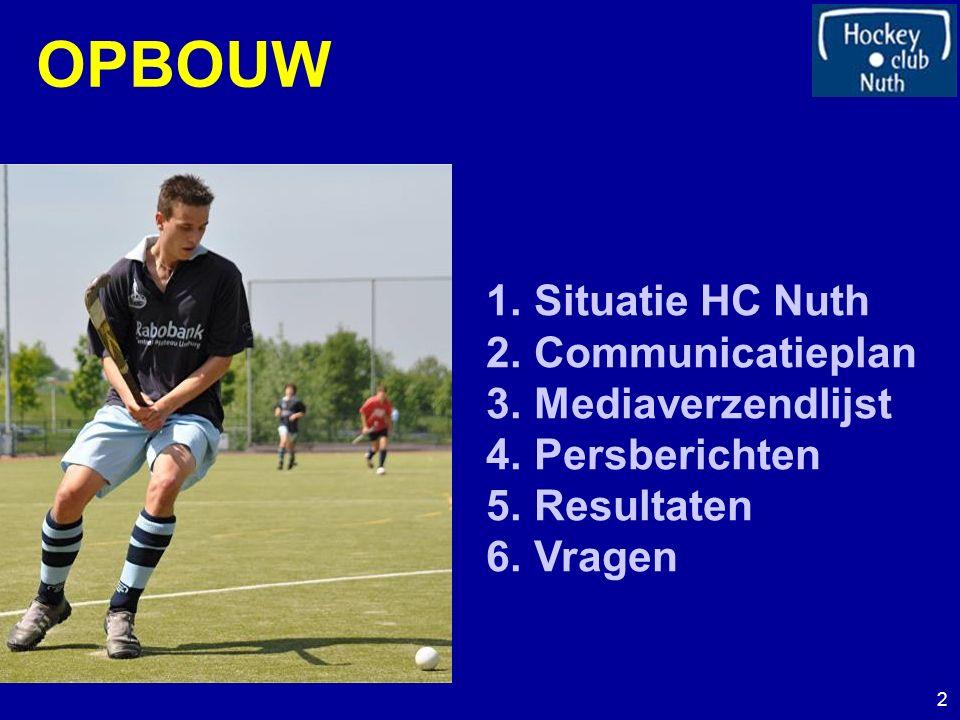 OPBOUW 1.Situatie HC Nuth 2.Communicatieplan 3.Mediaverzendlijst 4.Persberichten 5.Resultaten 6.Vragen 2
