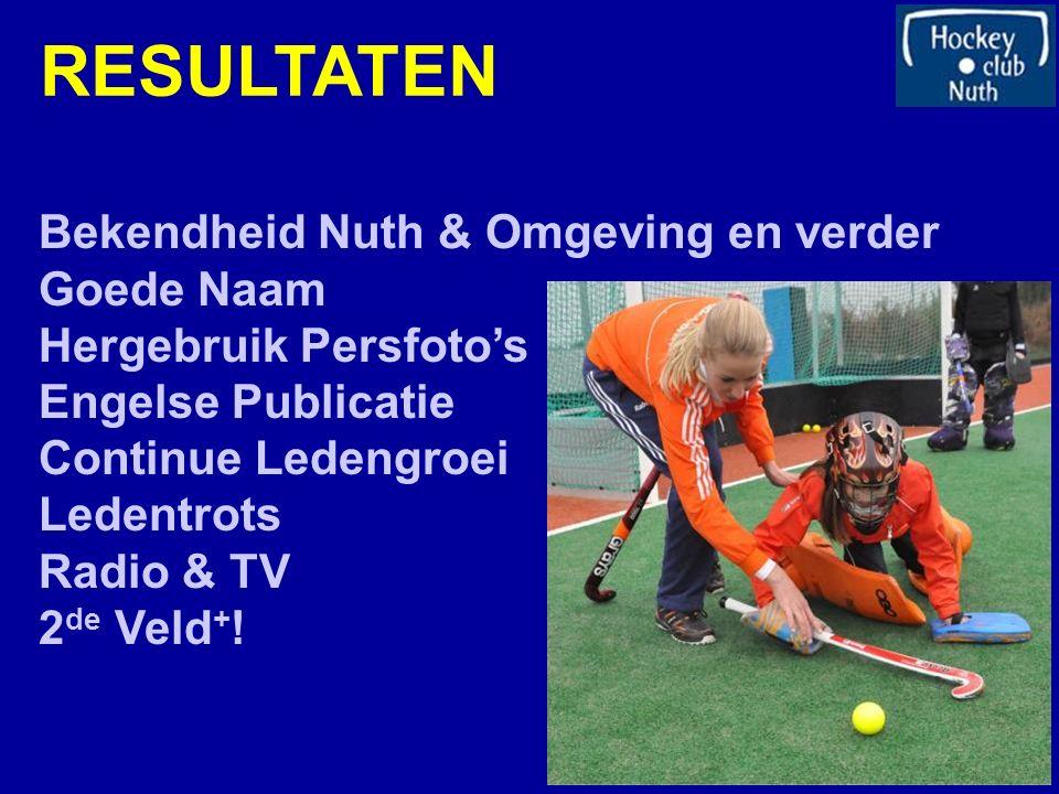 RESULTATEN Bekendheid Nuth & Omgeving en verder Goede Naam Hergebruik Persfoto's Engelse Publicatie Continue Ledengroei Ledentrots Radio & TV 2 de Veld + !