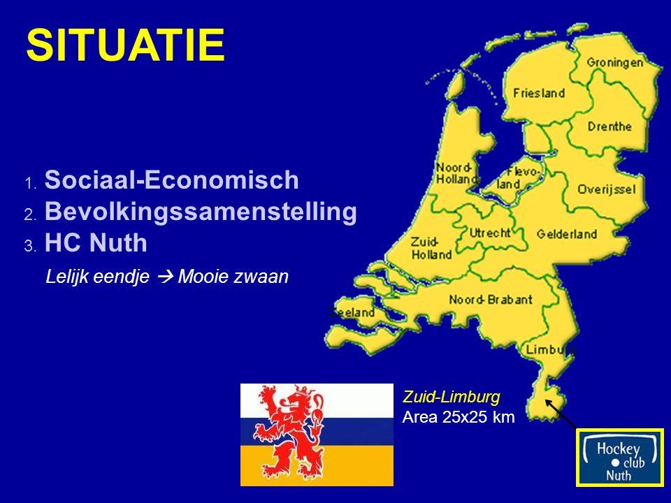 SITUATIE Zuid-Limburg Area 25x25 km 1. Sociaal-Economisch 2. Bevolkingssamenstelling 3. HC Nuth Lelijk eendje  Mooie zwaan
