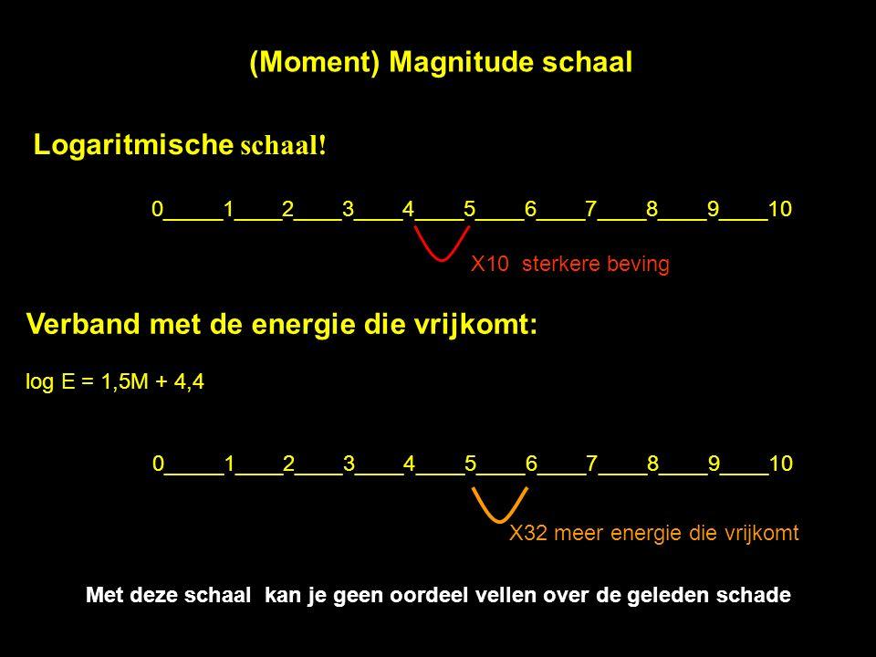(Moment) Magnitude schaal 0_____1____2____3____4____5____6____7____8____9____10 X10 sterkere beving Logaritmische schaal! Verband met de energie die v