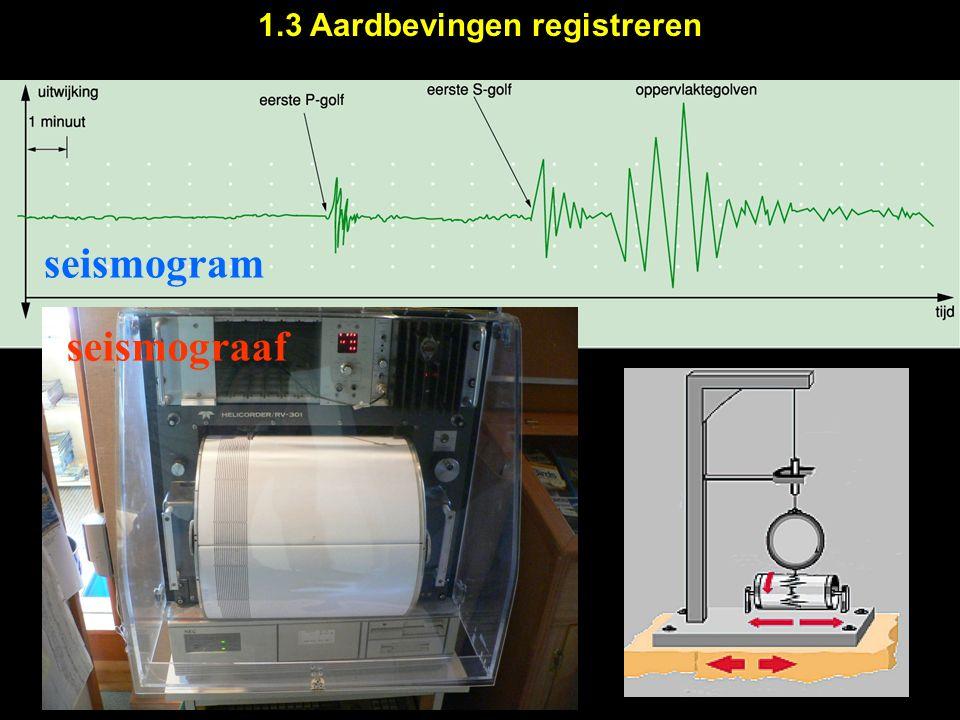 1.3 Aardbevingen registreren seismogram seismograaf