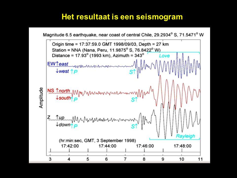 Het resultaat is een seismogram