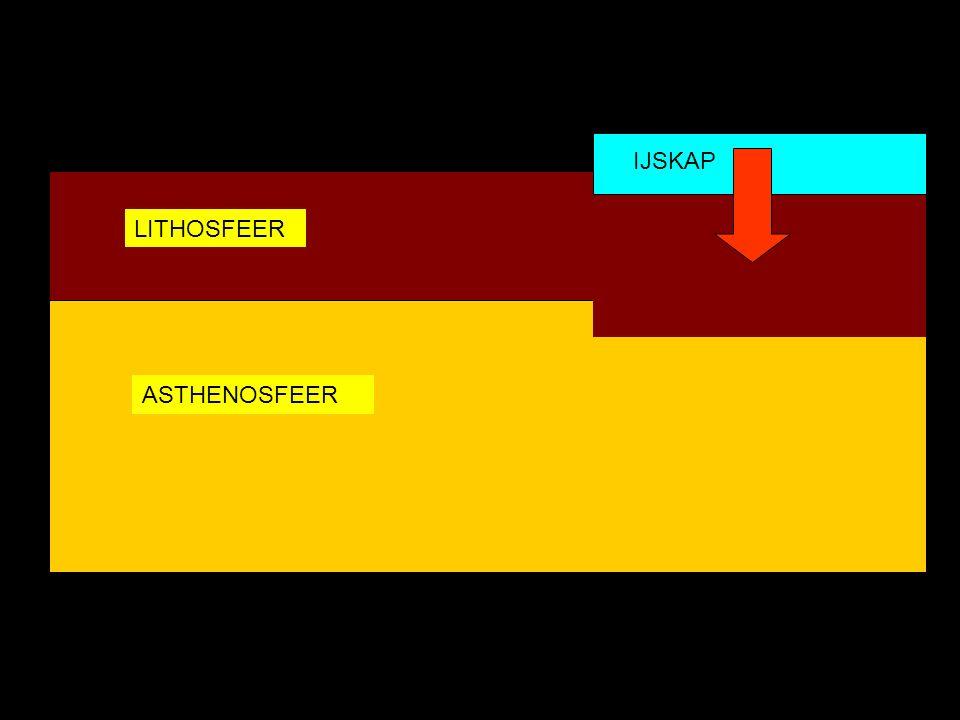 LITHOSFEER ASTHENOSFEER IJSKAP