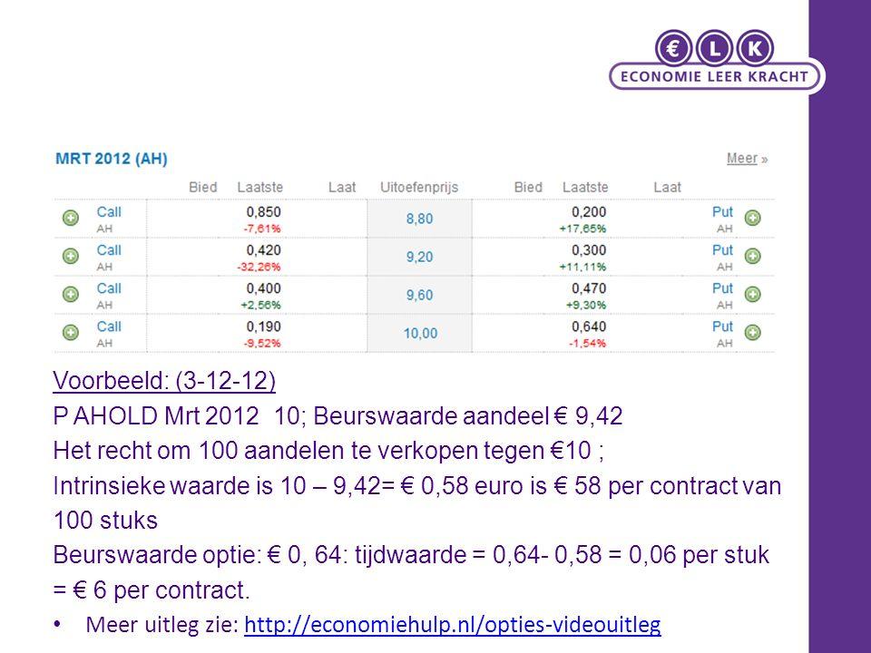 Voorbeeld: (3-12-12) P AHOLD Mrt 2012 10; Beurswaarde aandeel € 9,42 Het recht om 100 aandelen te verkopen tegen €10 ; Intrinsieke waarde is 10 – 9,42