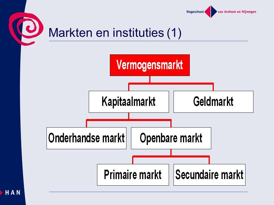 Markten en instituties (1)
