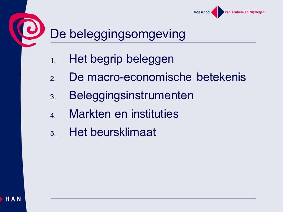 De beleggingsomgeving 1. Het begrip beleggen 2. De macro-economische betekenis 3. Beleggingsinstrumenten 4. Markten en instituties 5. Het beursklimaat