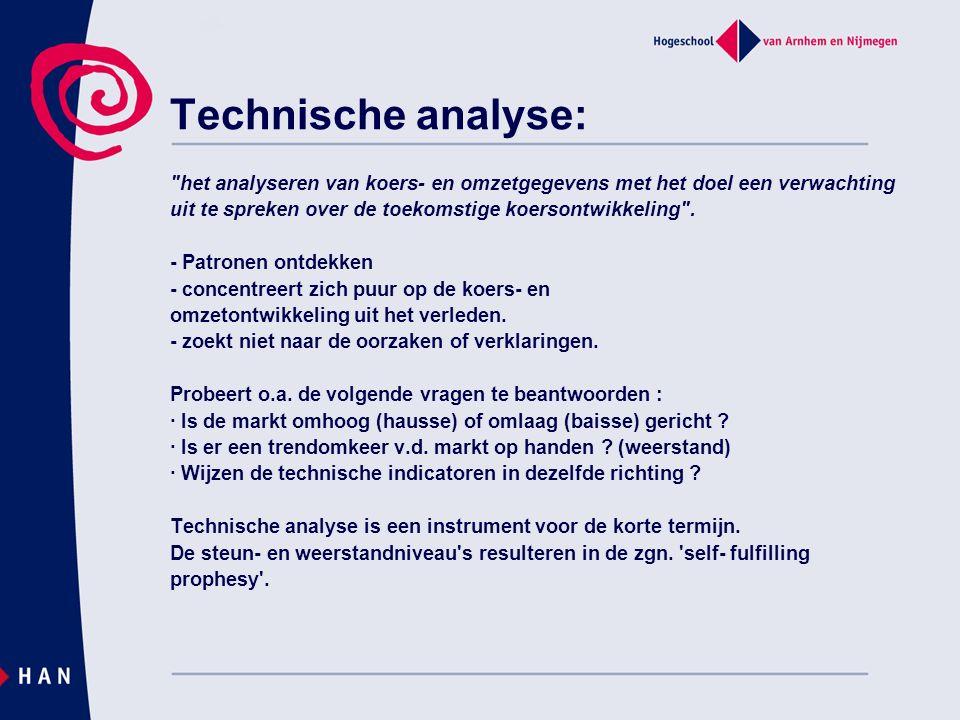 Technische analyse: