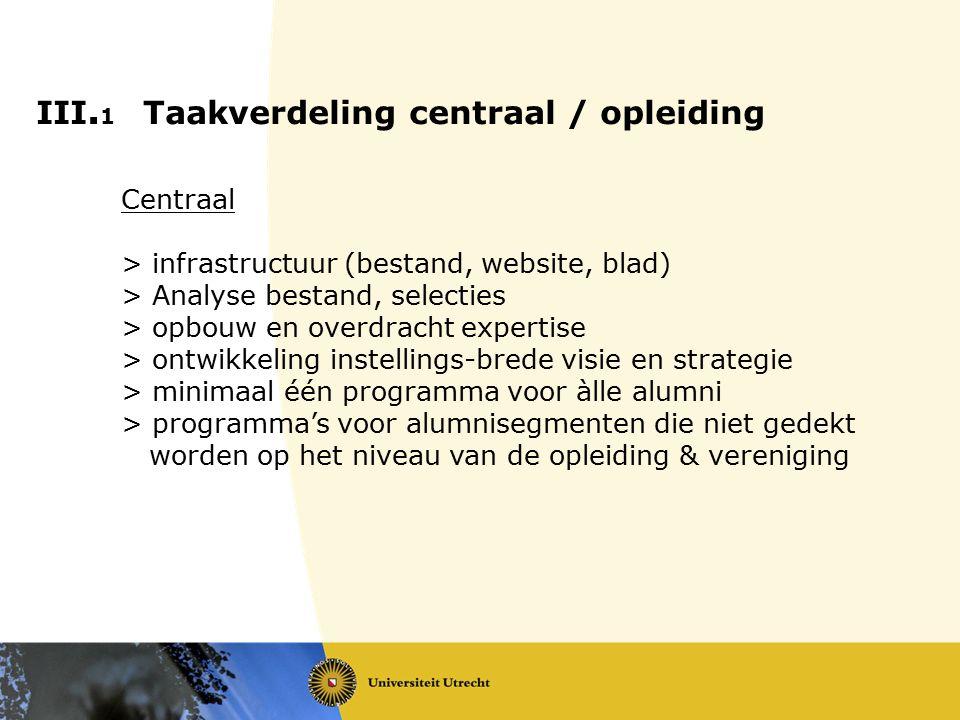 III. 1 Taakverdeling centraal / opleiding Centraal > infrastructuur (bestand, website, blad) > Analyse bestand, selecties > opbouw en overdracht exper