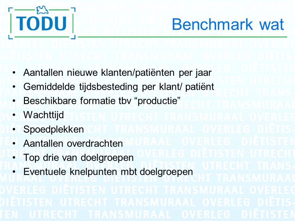 """Benchmark wat Aantallen nieuwe klanten/patiënten per jaar Gemiddelde tijdsbesteding per klant/ patiënt Beschikbare formatie tbv """"productie"""" Wachttijd"""